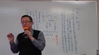 李秉信- 易經卜筮學卦例演釋-1 女問男用情有多深 蹇之既濟 www.IFindTao.com 向道網