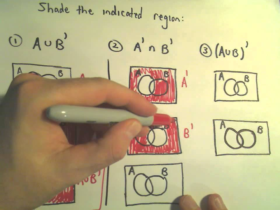a union b complement venn diagram wiring trailer diagrams: shading regions for two sets - youtube