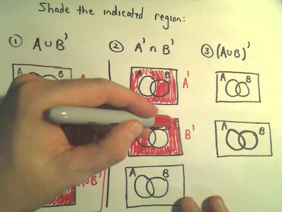 Venn Diagrams Shading Regions for Two Sets - YouTube