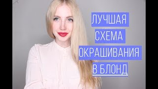 видео Секреты самостоятельного ухода за волосами