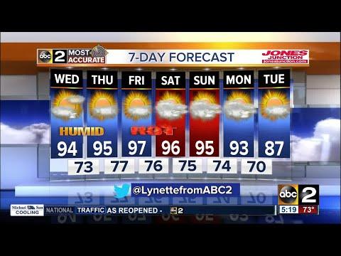 Heat & Humidity Rise