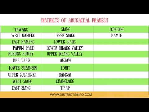 Districts of Arunachal Pradesh state in India-Districtsinfo