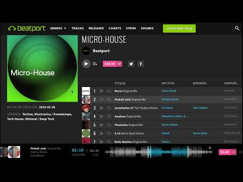 Micro House Chart By : Beatport