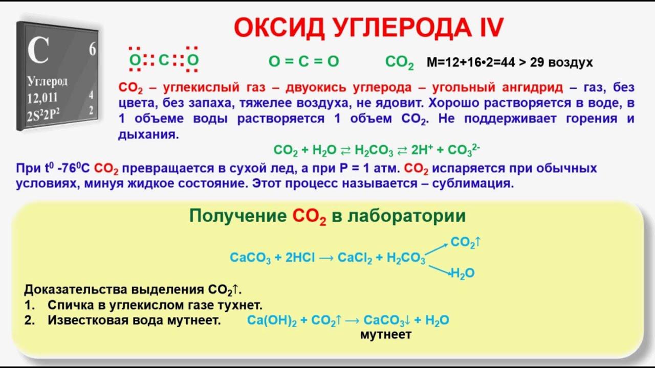 ugarniy-gaz-uglekisliy-gaz-ugolnaya-kislota-i-ee-soli