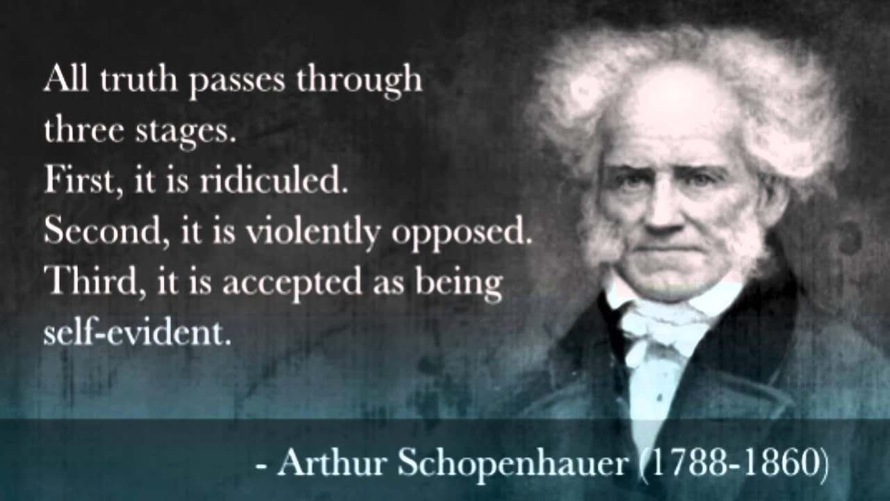 an analysis of the schopenhauer Schopenhauer describes the process of decision-making, where the conflict between competing motives of differing strengths occurs - though he sees the outcome as necessarily decided.