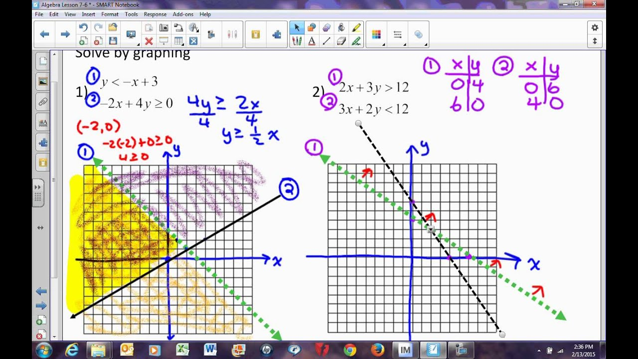 Algebra Lesson 7 6 Systems Of Linear Inequalities