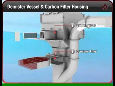Demister Vessel and Carbon Filter