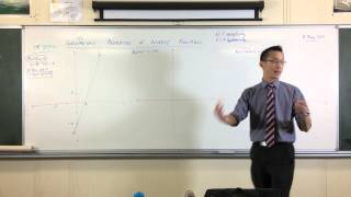 Graphing Functions & Their Inverses