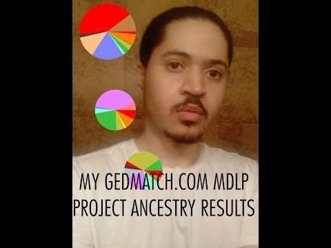 GEDMATCH.COM MDLP PROJECT RESULTS