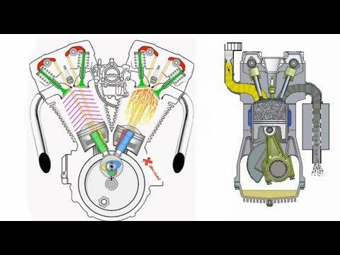 Cara Kerja Mesin 2 tak & 4 Tak - YouTube
