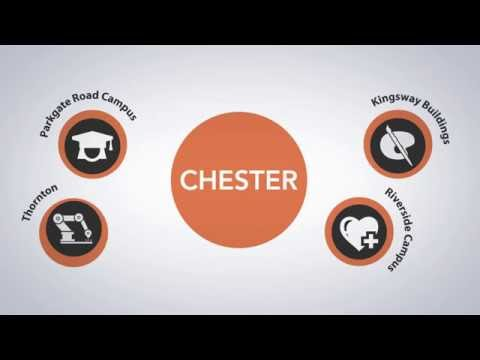 An Introduction To Our Campuses