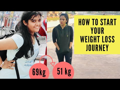 How To Quickly Start A Ketogenic Diet To Naturally Lose Weight