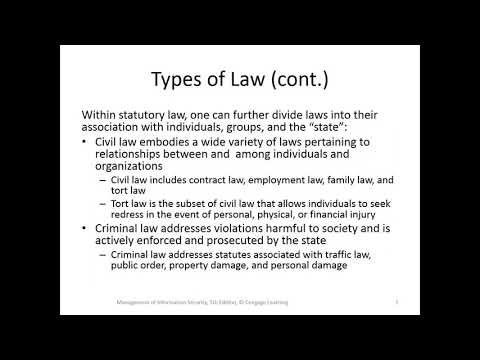 Chapter 2   Laws and Ethics Lecture