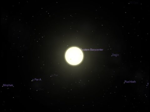 Light Years Sound of Sun Sirius Alpha Centauri - The Local Trinity Stars -  (Binaural Beats)