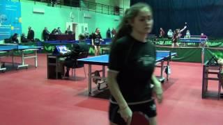 Чемпионат Москвы 2016 Анастасия ГОЛУБЕВА - Анна КРАСИКОВА