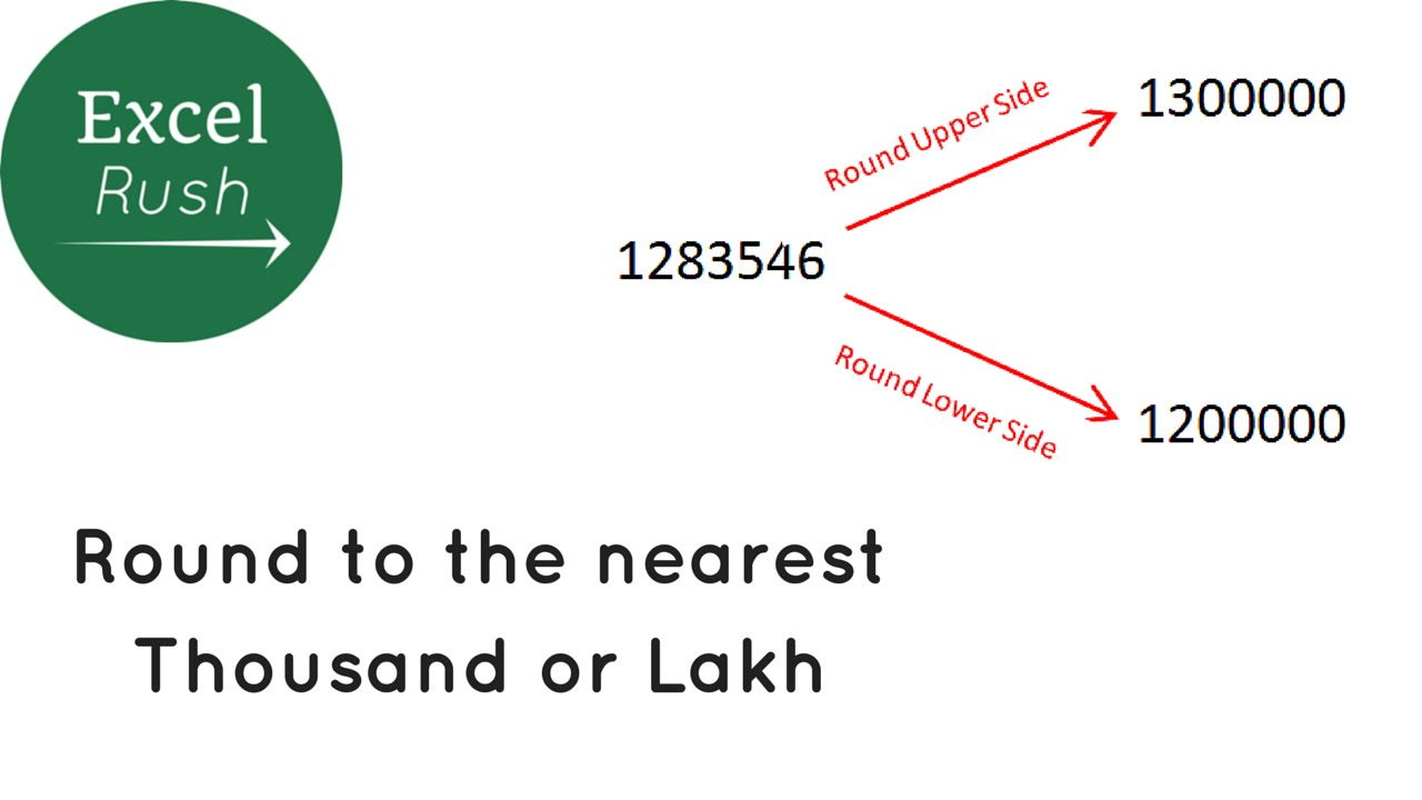Round To The Nearest Lakh In Excel Youtube