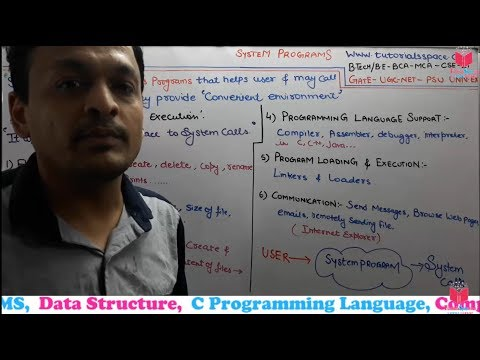 1.6- What Is System Programs In Operating System In Hindi | System Programs In Operating System