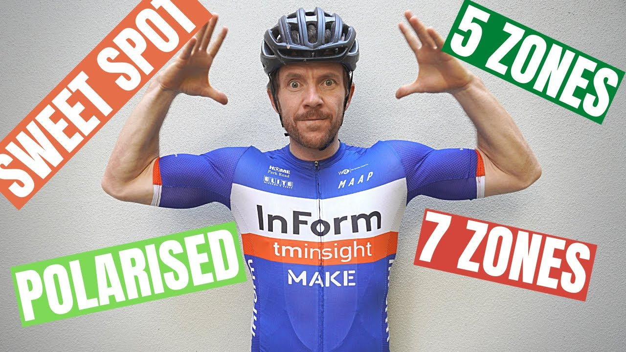 Download Confused About Cycling Training? (Follow this Simple Rule)