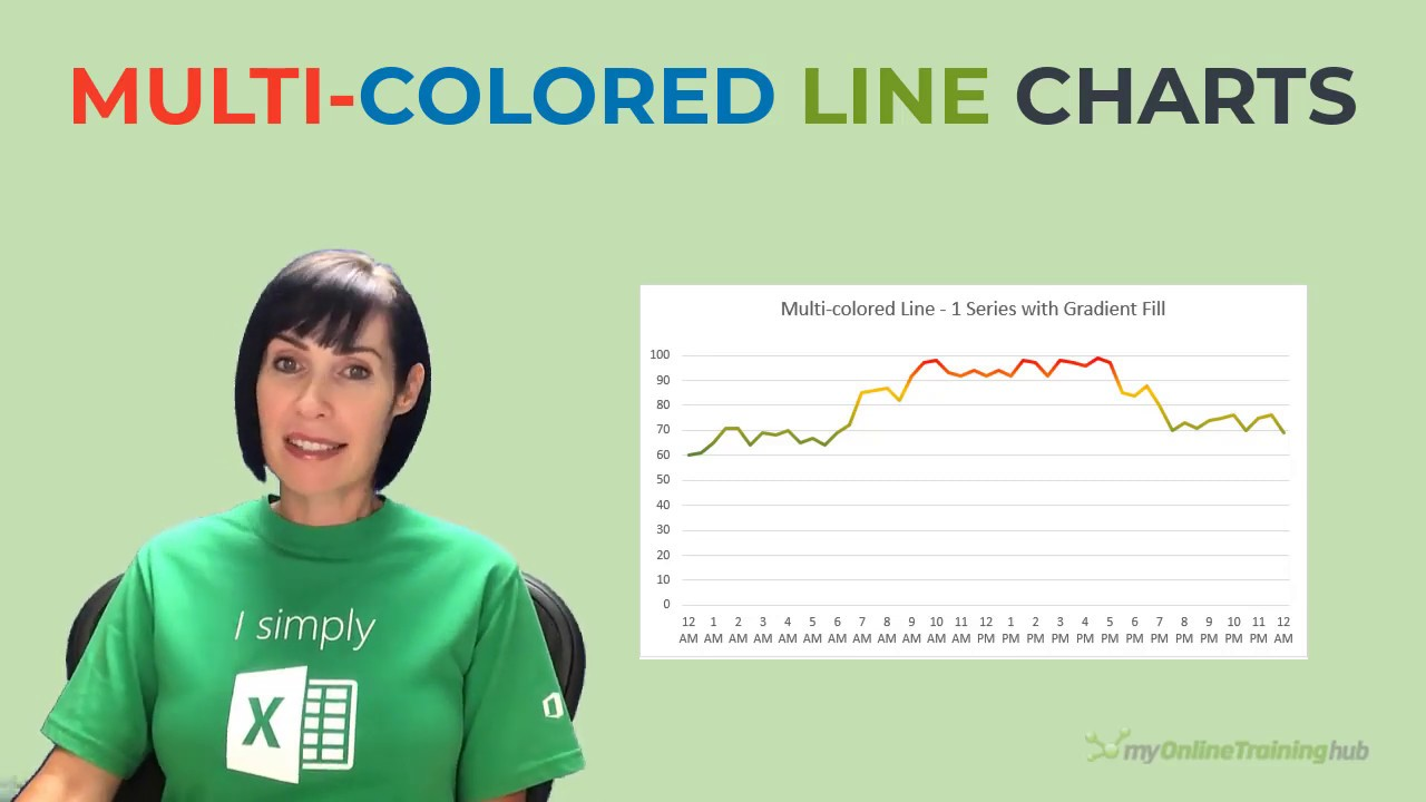 Multi-colored Excel Line Charts