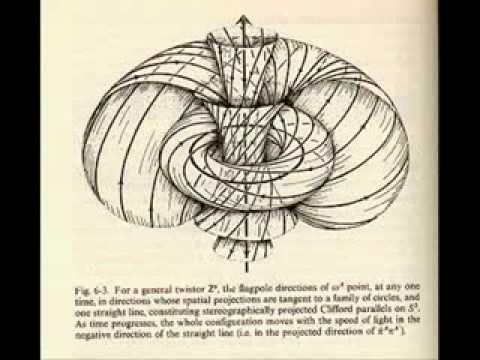 Anti-Gravity Propulsion Engine
