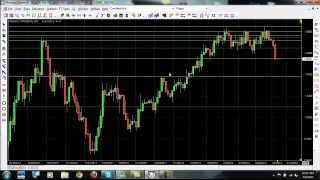 How to Trade Forex - Trade Management for Trending Markets