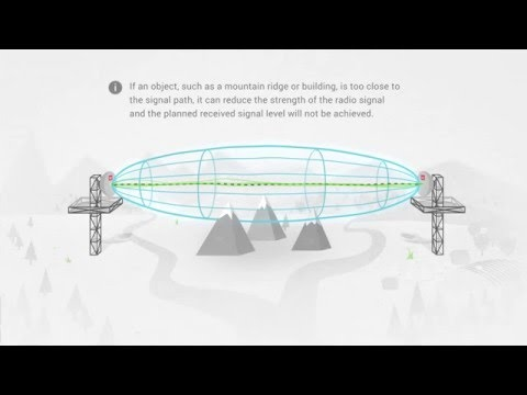 What is line of sight and how to verify it?