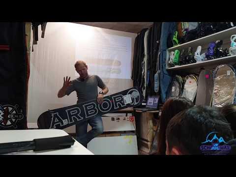 Карвинг - Лекция от основателя школы карвинга - SchoolMAX в GHETTO, все о карвинговых поворотах...