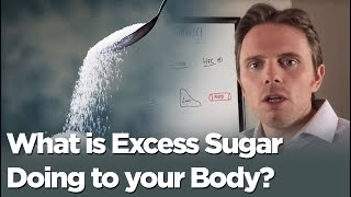 Sugar the Bitter Truth... What is Excess Sugar Doing to your Body???
