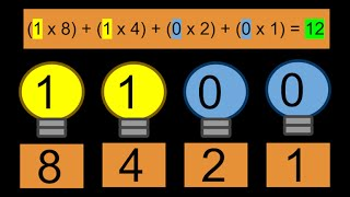 Intro to Binary Numbers