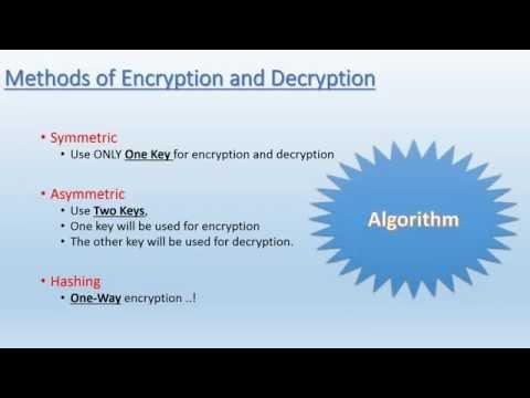 مقدمة في التشفير و ألـ PKI