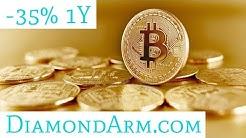 bitcoin a zimbabwe dollárba btc eur kereskedelem