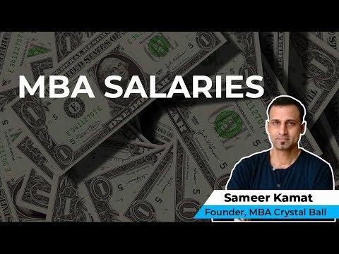 Average MBA Salary in USA, Canada, India | GMAT GRE Programs