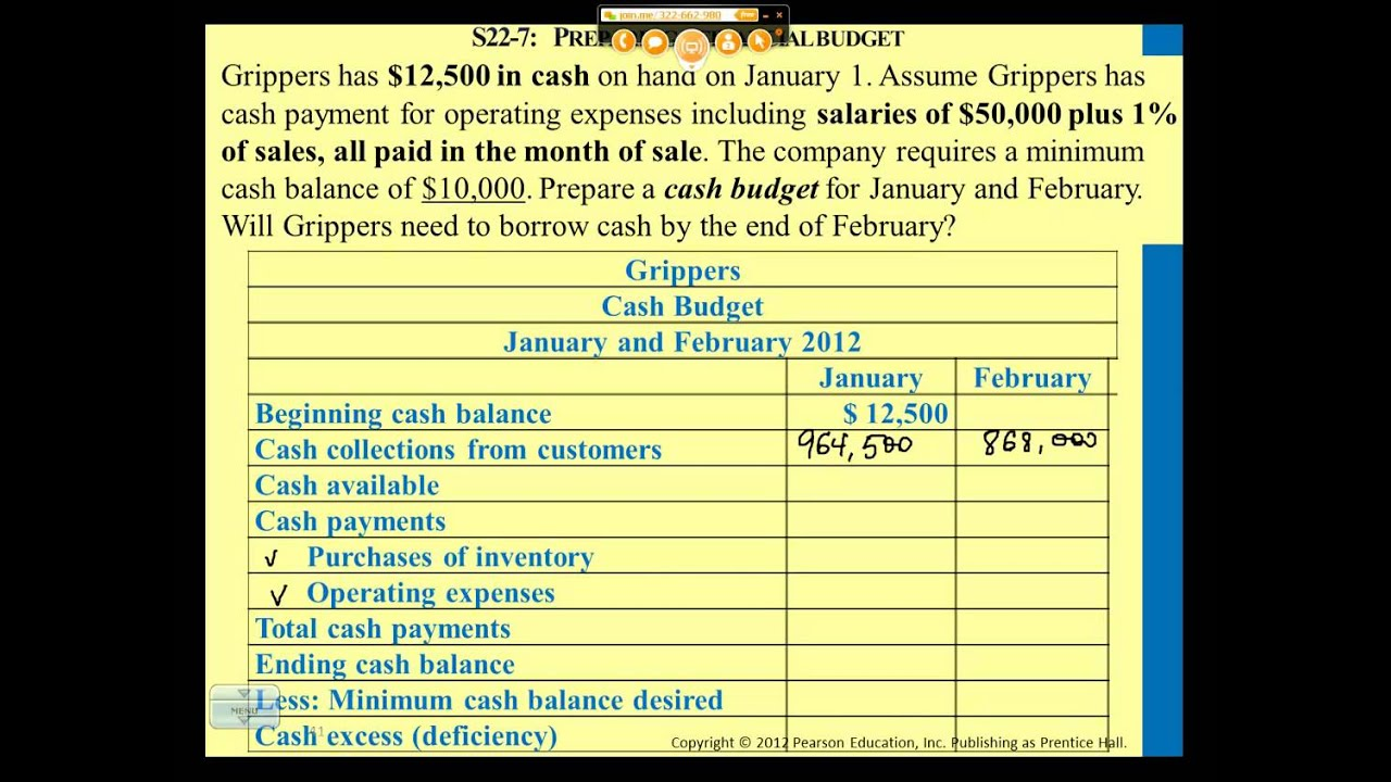 Intro to Managerial Accounting: Financial Budget - YouTube