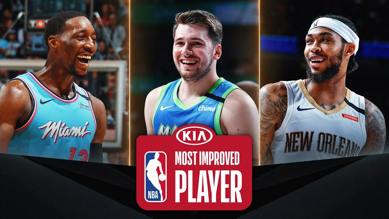 #KiaMIP Three Finalists | 2019-20 NBA Season