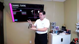 MAGNAVOX FREE HDTV Indoor Antenna VHF/UHF Unboxing