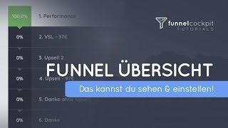 Funnel Übersicht - So funktioniert FunnelCockpit.com