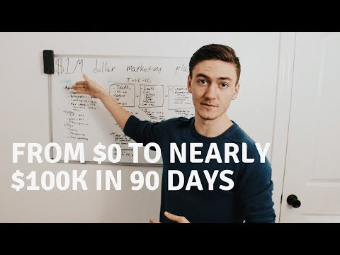 Scaling a Nearly 6-Figure Online Coaching Business in 60 Days.. | Personal Branding Tutorial