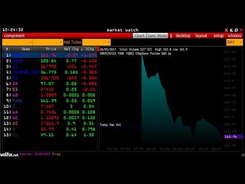 Wall Street Online - Школа Московской Биржи