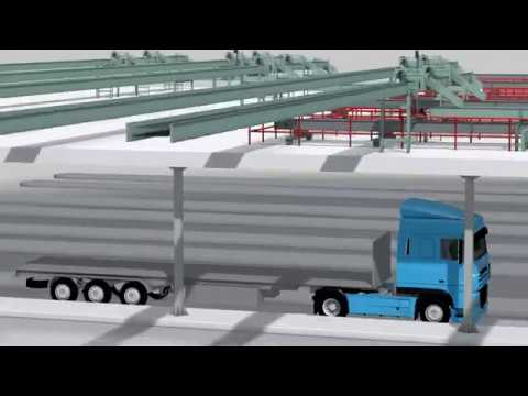 Automatic Truck Loading with BEUMER autopac®