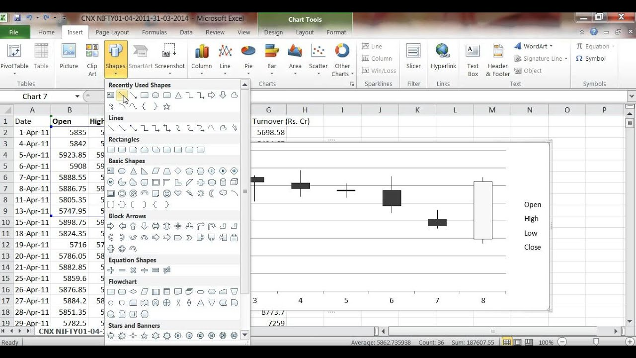How to draw candlestick chart on excel youtube