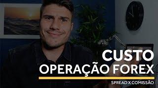 QUANTO PAGO POR TRADE NO FOREX (SPREAD x COMISSÃO)? As Melhores Corretoras de Forex..