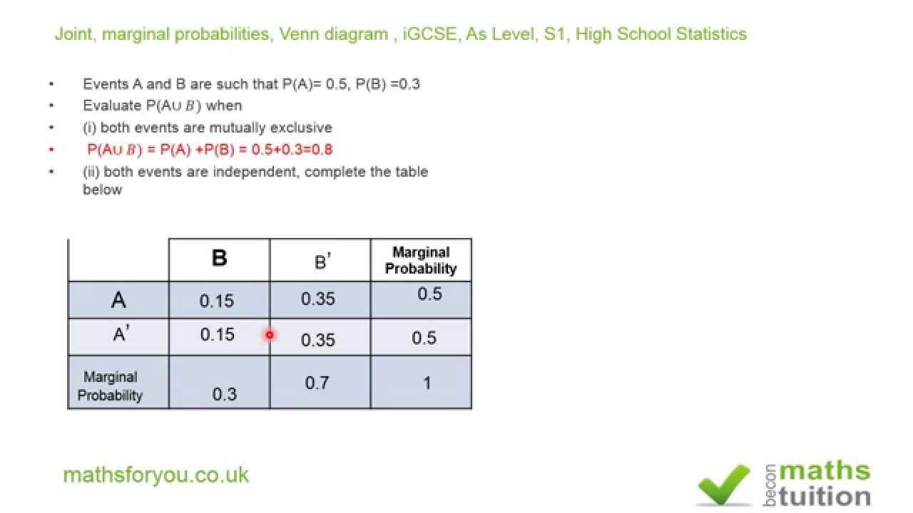 Joint marginal probabilities venn diagram igcse as level s1 joint marginal probabilities venn diagram igcse as level s1 high school statistics ccuart Gallery