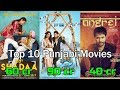 Top 10 Highest Grossing Punjabi Movies Of All Time Updated With Budget