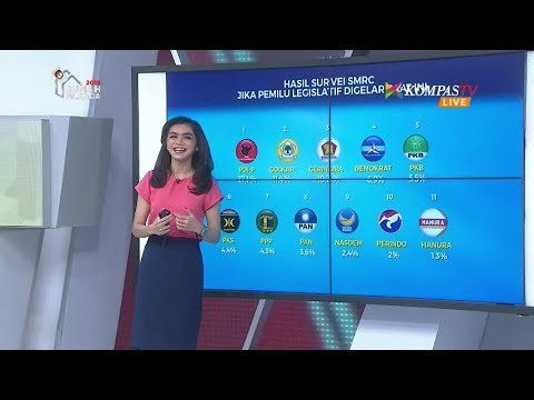 SMRC: Menuju Pemilu 2019, Jokowi & PDI-P Teratas Mp3