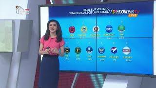Download Video SMRC: Menuju Pemilu 2019, Jokowi & PDI-P Teratas MP3 3GP MP4