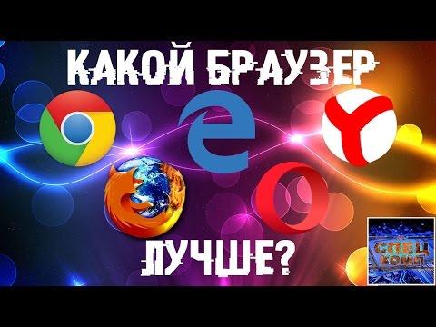 Какой антивирус лучше выбрать для ОС Windows 7 и 8 ? Какой