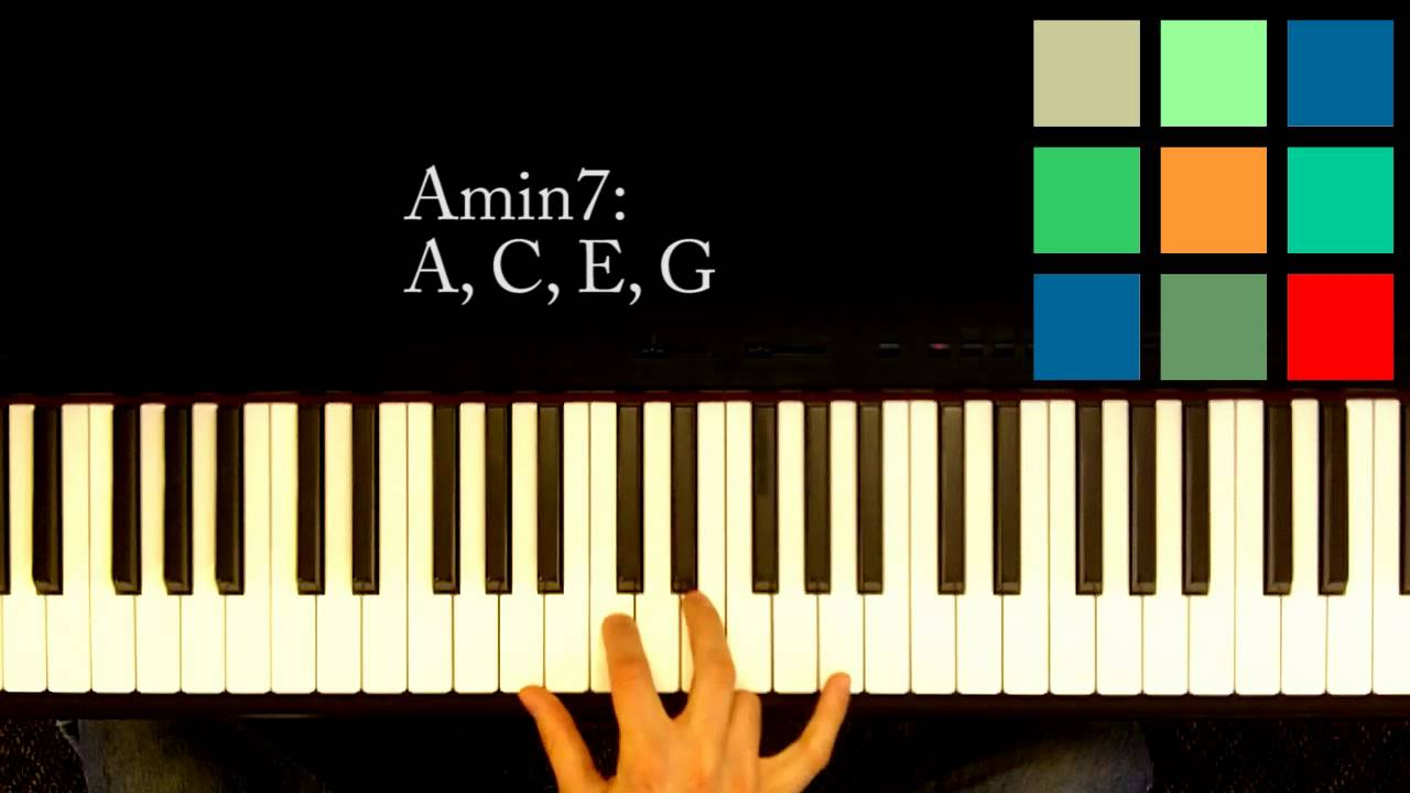 How To Play An Am7 Chord On The Piano - YouTube