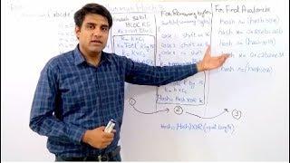 Basic Murmur Hash Function
