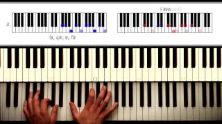 How to play: Tears always win - Alicia Keys. Original Piano lesson. Tutorial by Piano Couture.