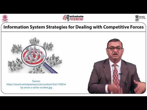 Role Of Mis In Strategic Advantage
